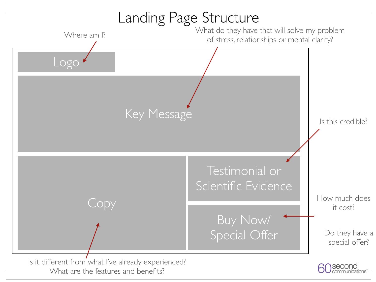 Image of landing page