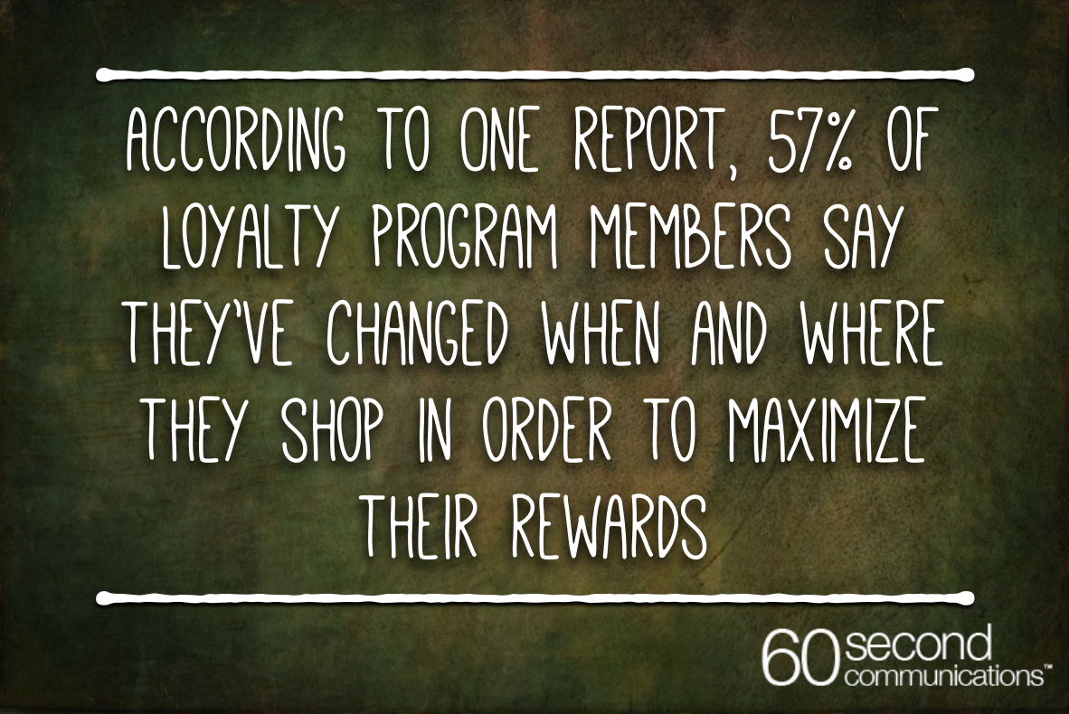 Loyalty Card Membership